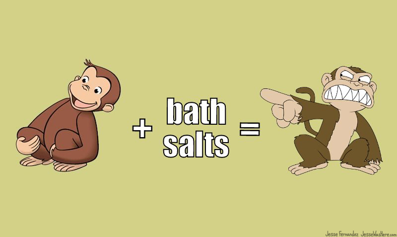 curious-george-bath-salts