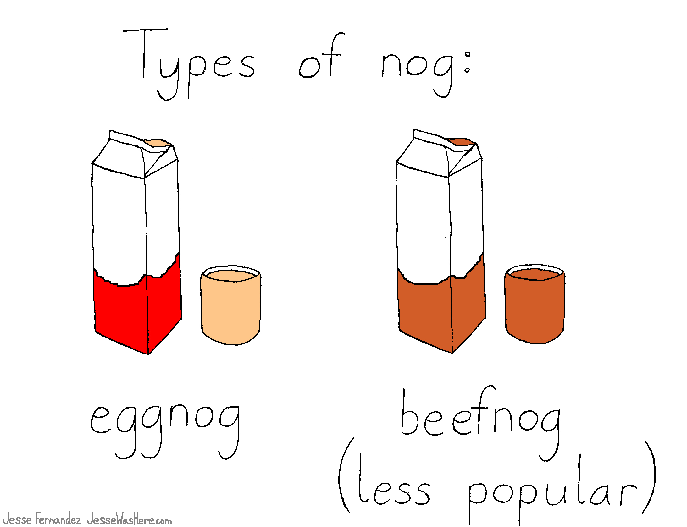 types-of-nog-edited-and-colored